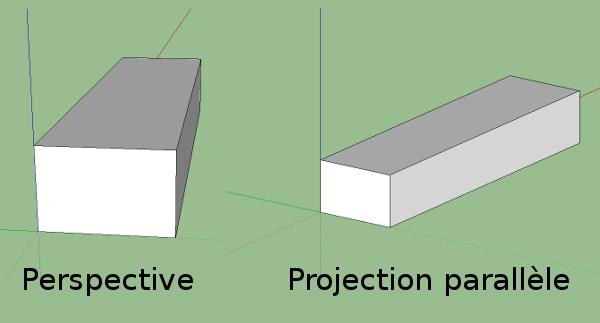 prospettiva di proiezione parallela
